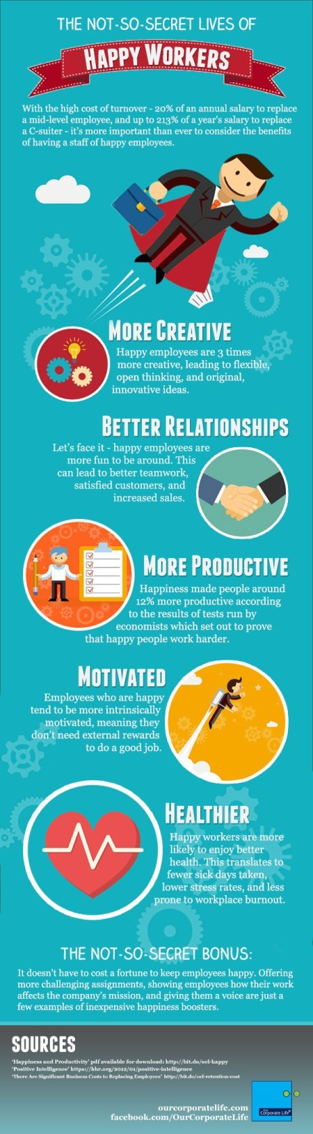 happy workers are productive