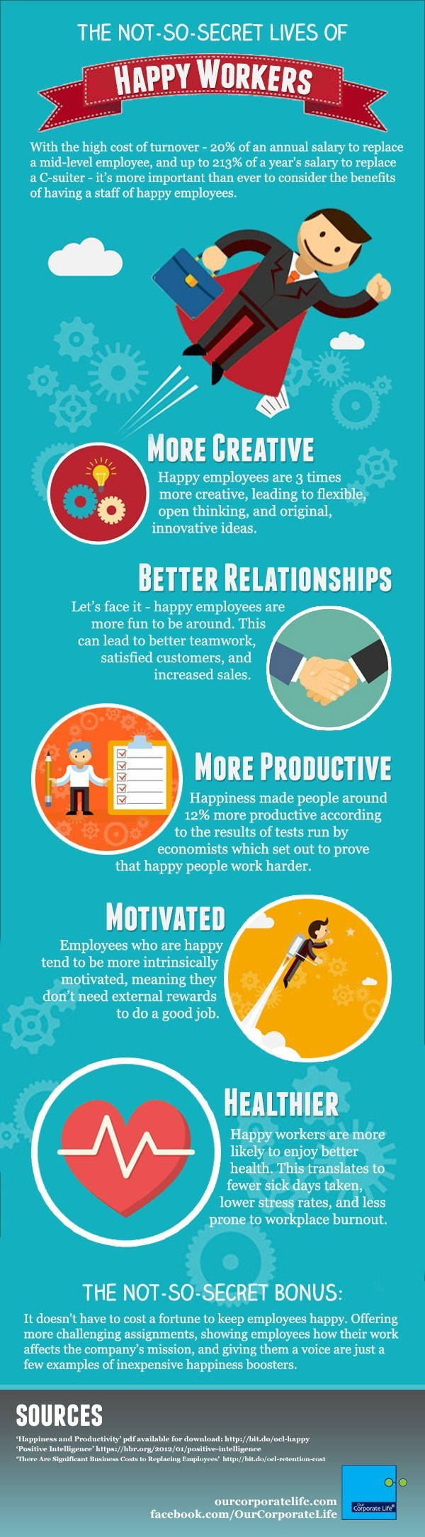 Infographic Our Corporate Life Not-So-Secret Lives of Happy Workers